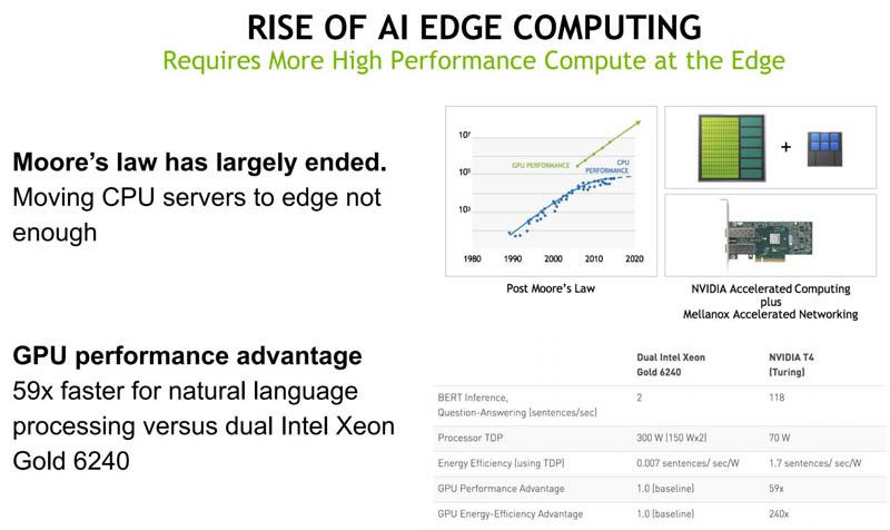 NVIDIA EGX Rise Of Edge Computing