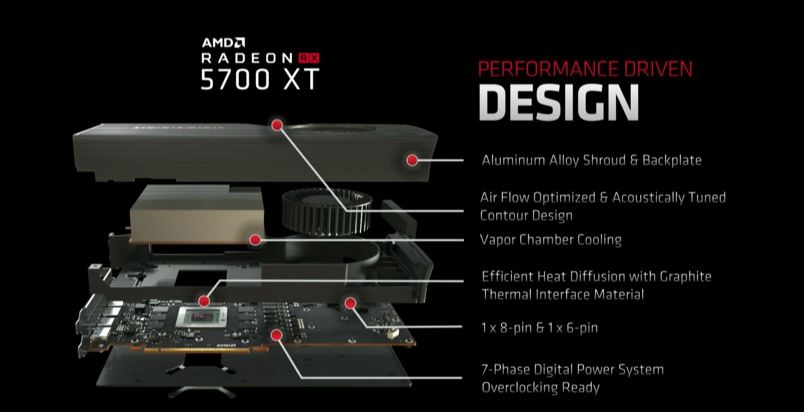 AMD Radeon RX 5700XT Series Design E3