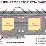 Graphcore C2 IPU Card Features
