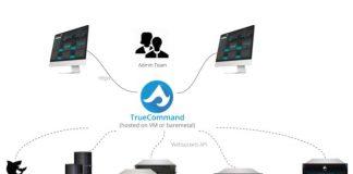 IXsystems TrueCommand Cover