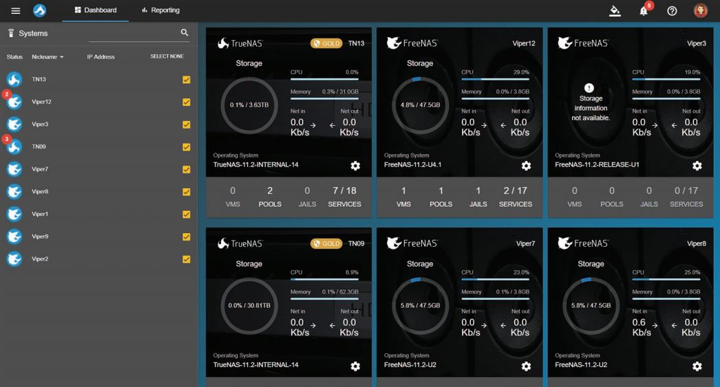 IXsystems TrueCommand Dashboard With Systems