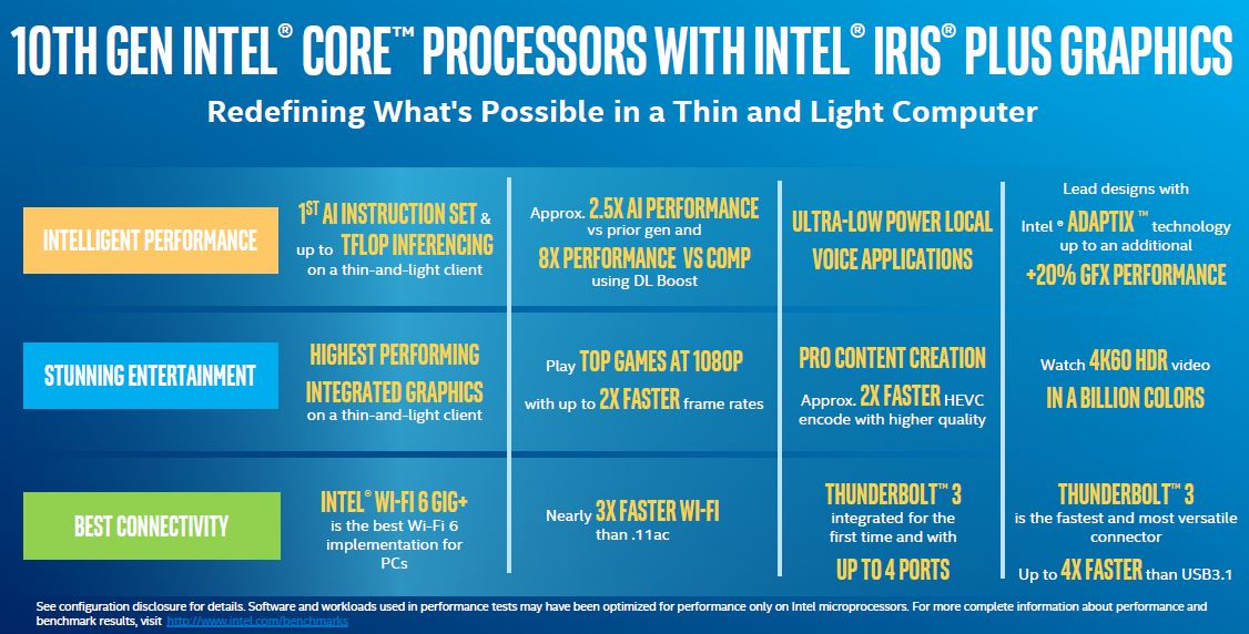 10th Gen Intel Core CPUs Launch Performance Claims