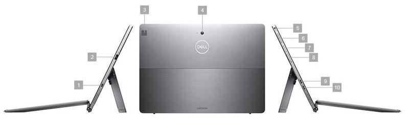 Dell Latitude 7200 2in1 IO Ports