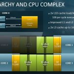 AMD EPYC 7002 Architecture Expansion Cache Hierarchy