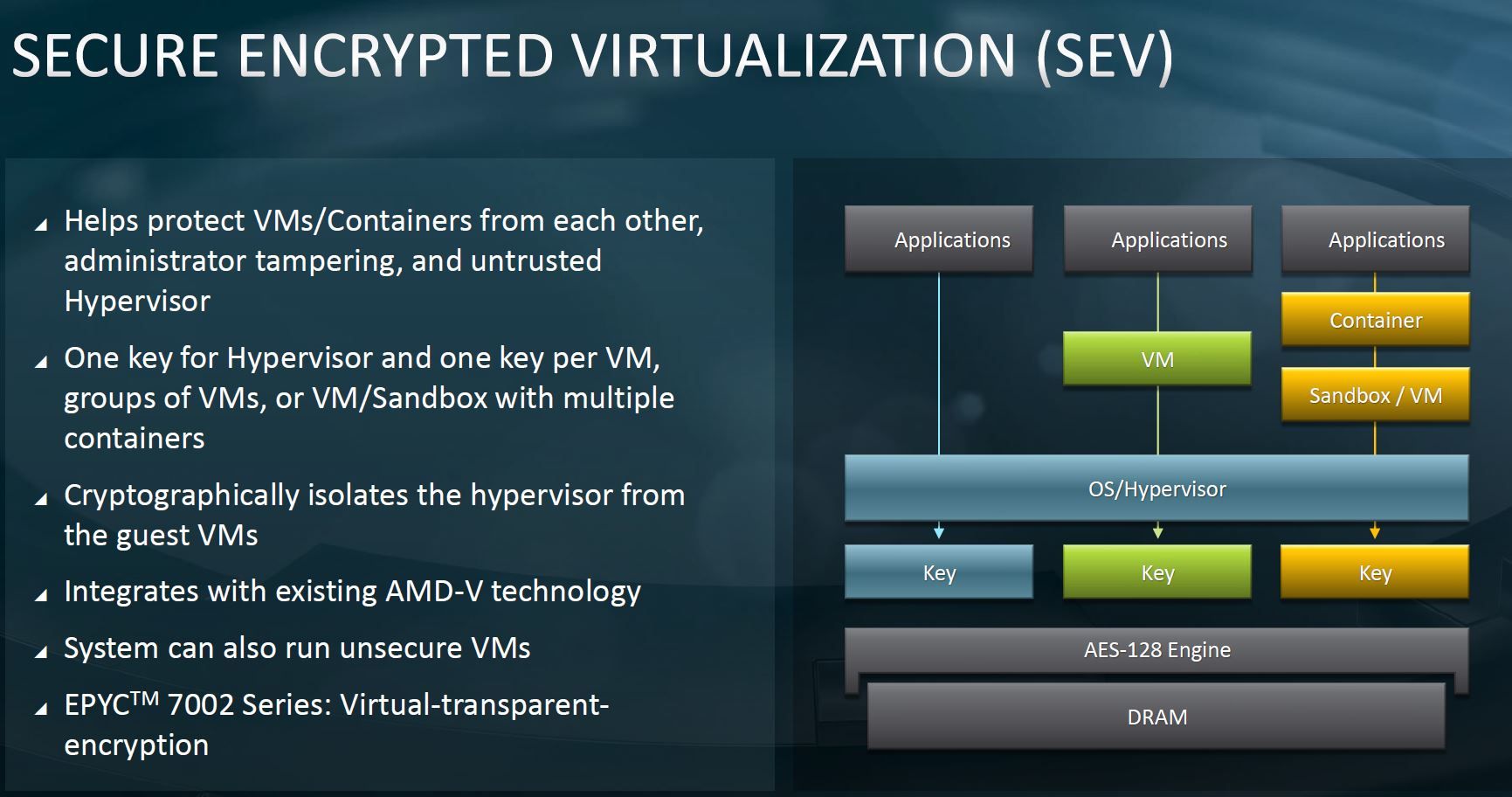 AMD EPYC 7002 Platform Secure Encrypted Virtualization