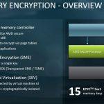 AMD EPYC 7002 Platform Secure Memory Encryption