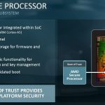 AMD EPYC 7002 Platform Secure Processor