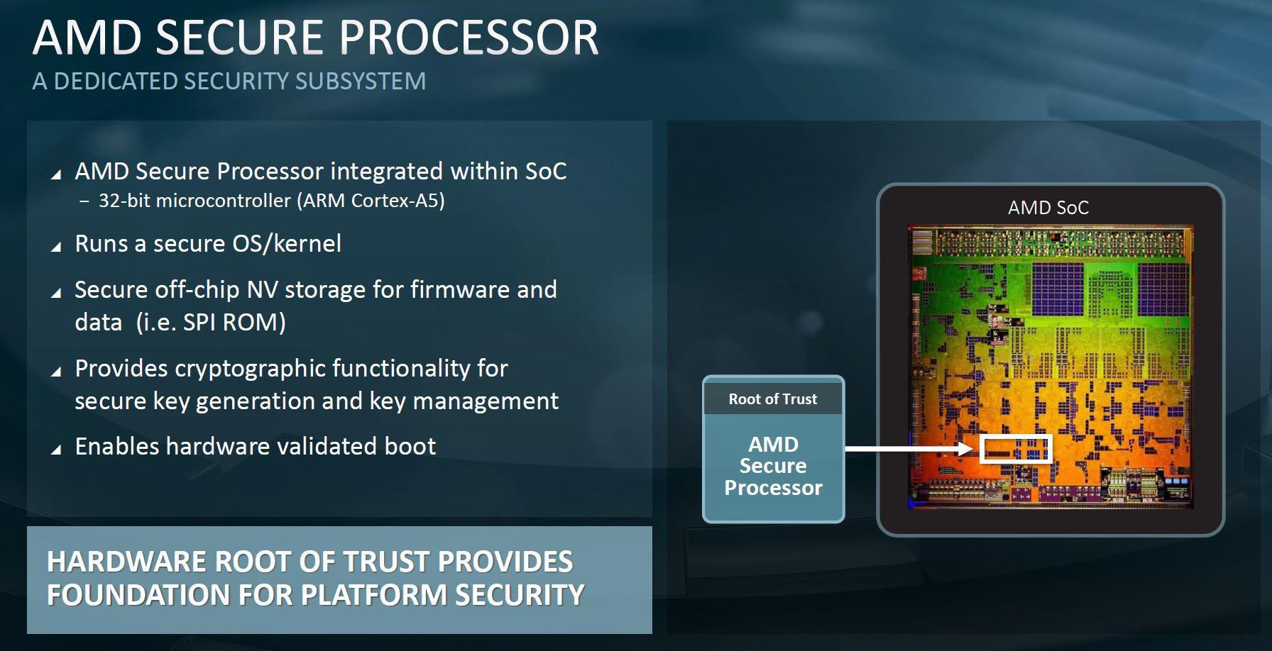AMD EPYC 7002 V 2nd Gen Intel Xeon Scalable Top Line Comparison Chart