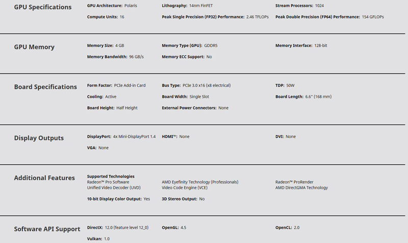 AMD Radeon PRO WX4100 Specifications