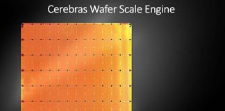 Cerebras Wafer Scale Engine Size