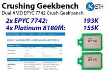 Crushing Geekbench AMD EPYC 7742 Cover