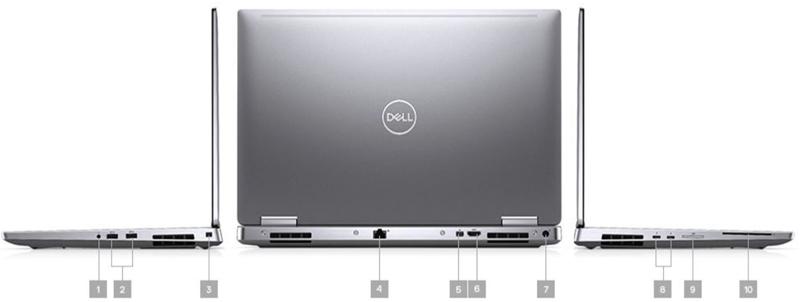 Dell Precision 7540 IO Ports