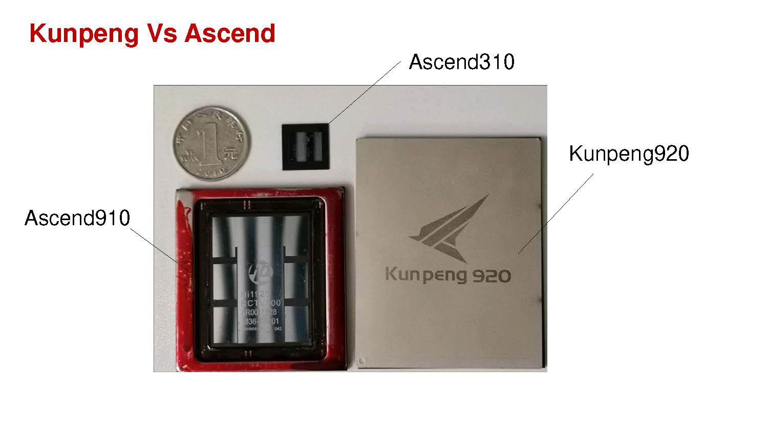 Huawei Ascend 910 310 And Kunpeng 920