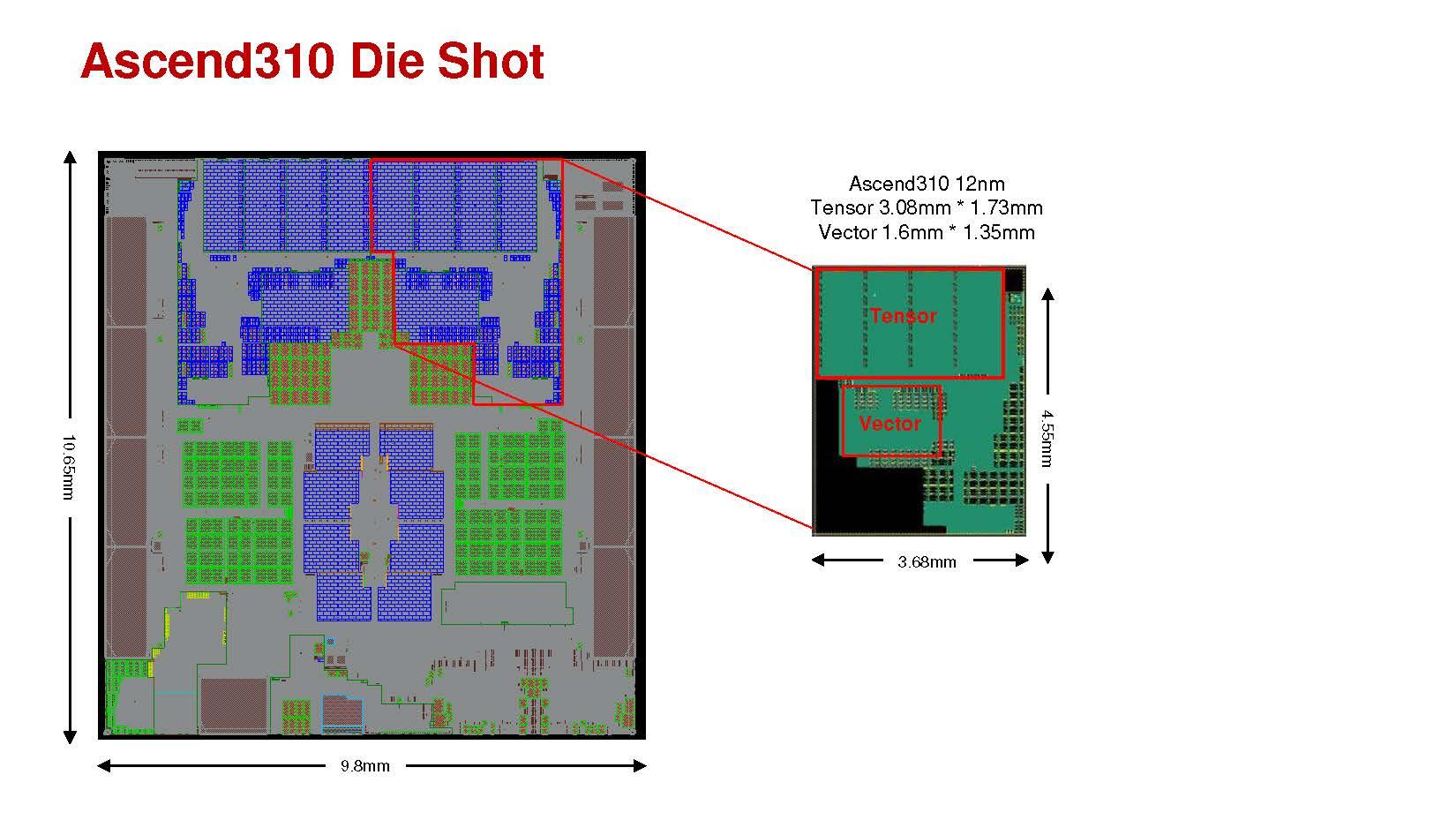 Huawei Ascend 910 AI Training Die Shot 2 - ServeTheHome