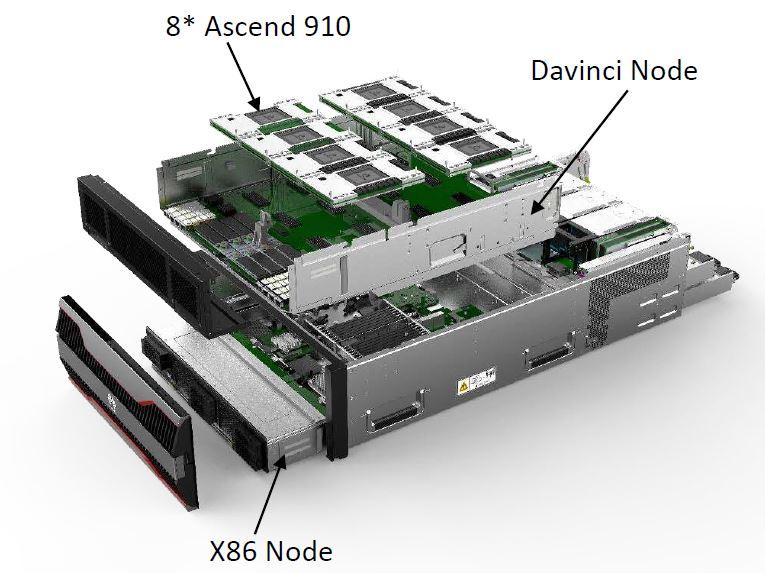 Huawei Ascend 910 Provides a NVIDIA AI Training Alternative