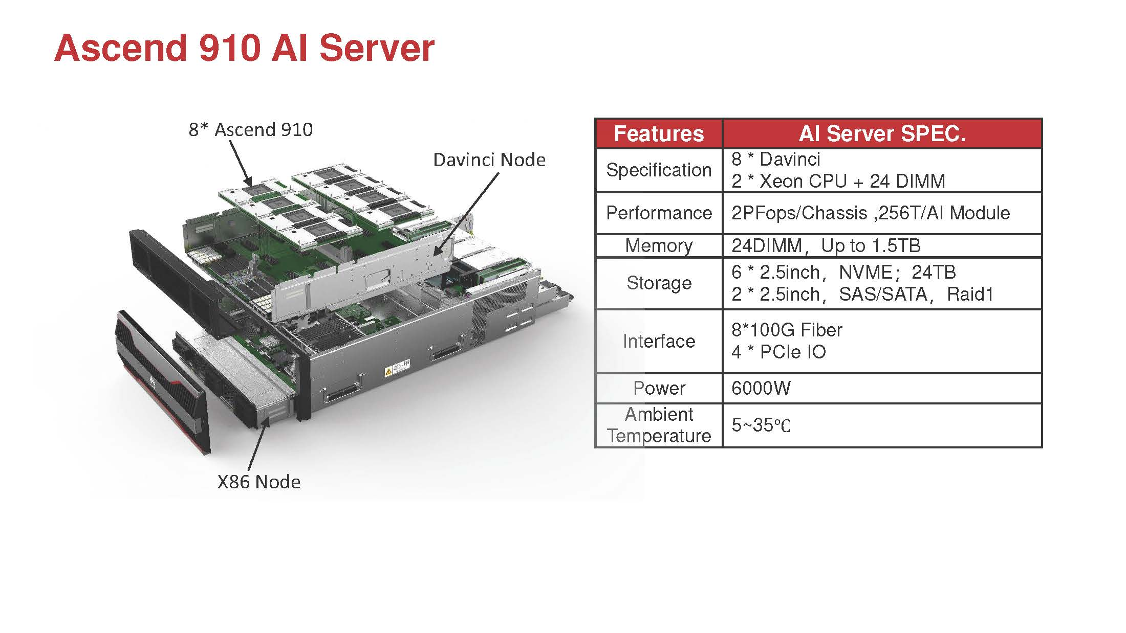 Huawei Ascend 910 AI Training Server