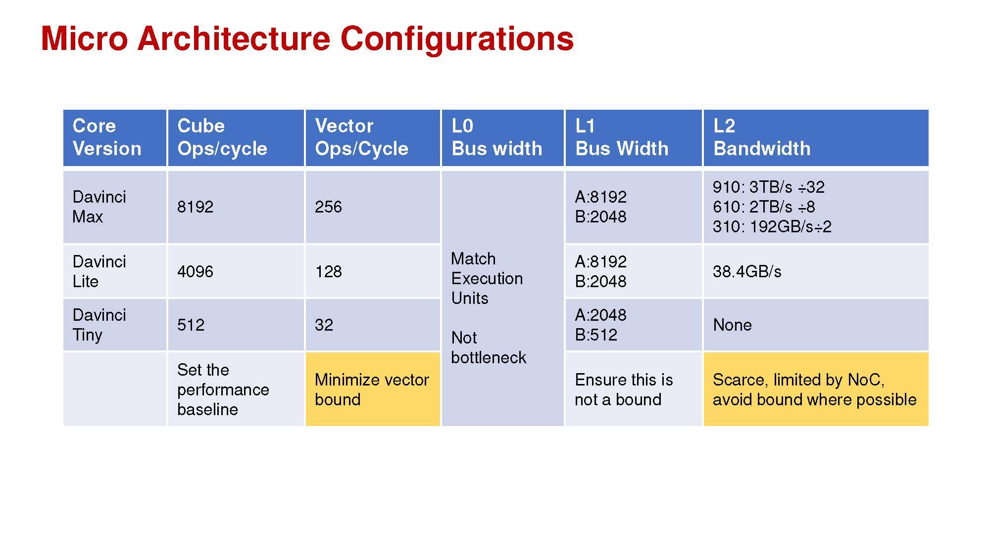 Huawei Davinci Scale HC31.jpg