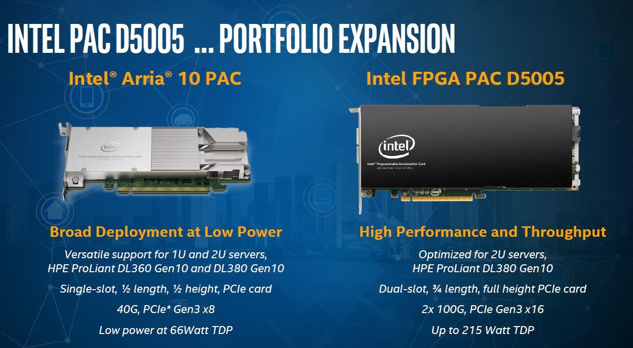 Intel FPGA PAC D5005 V Arria 10 PAC