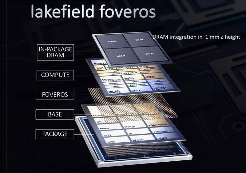 Intel Lakefield Hybrid SoC Detailed | ServeTheHome