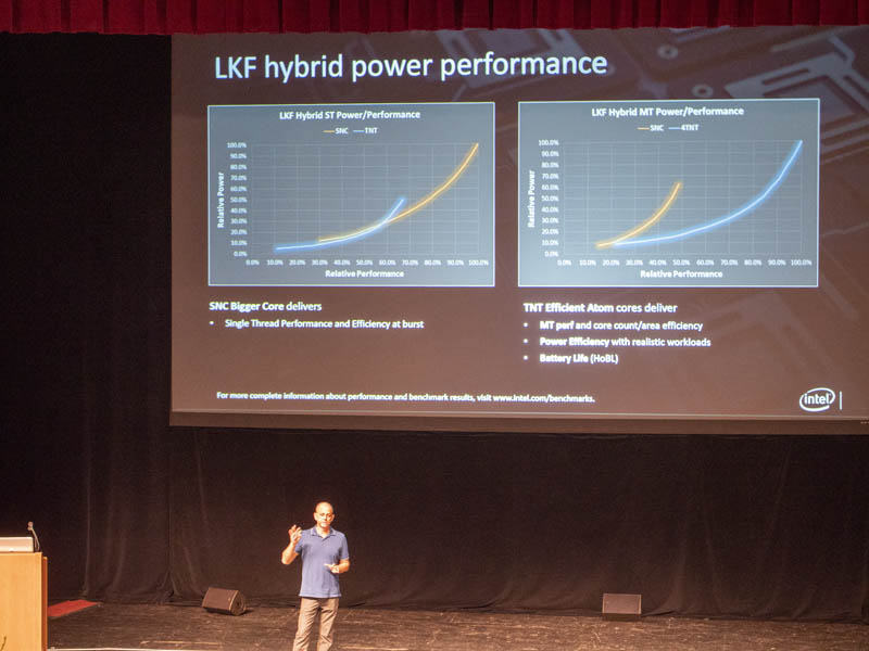 Intel Lakefield HC31 Different Cores Different Power And Performance