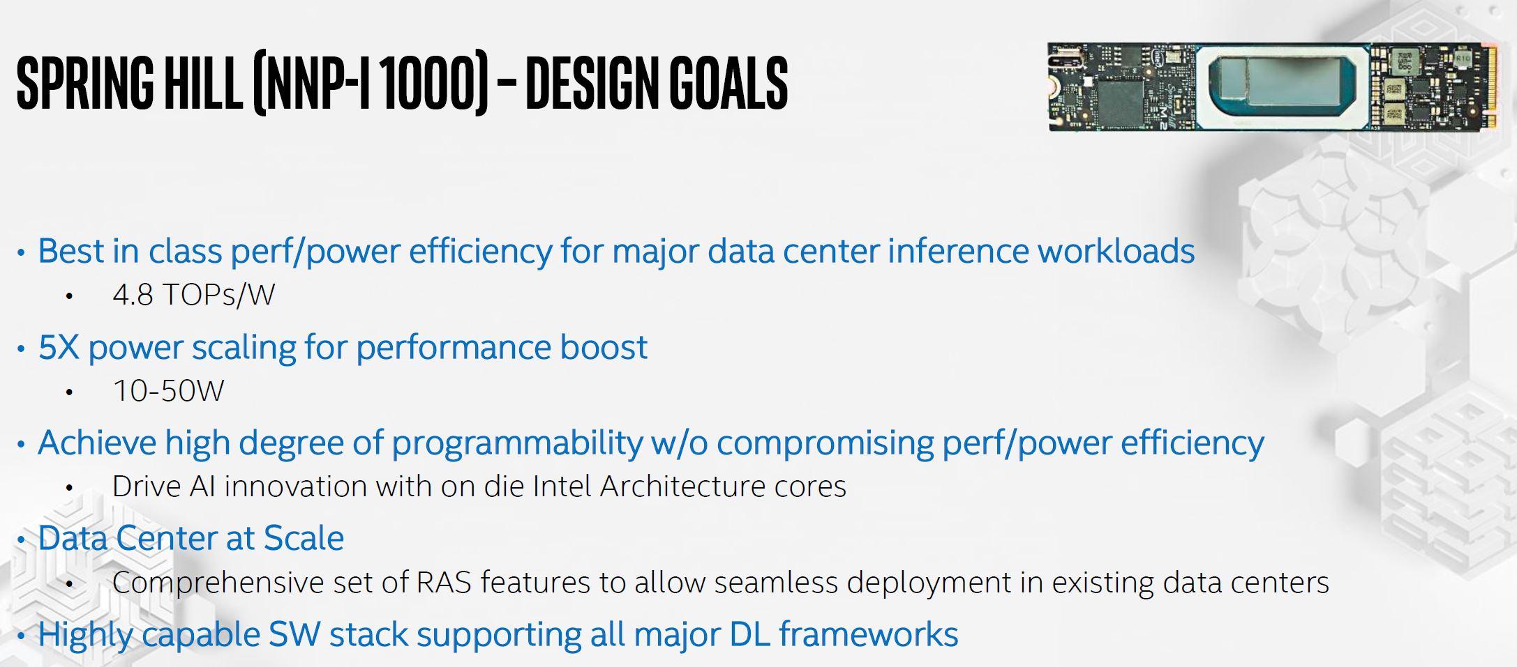 Intel NNP I 1000 Spring Hill Goals
