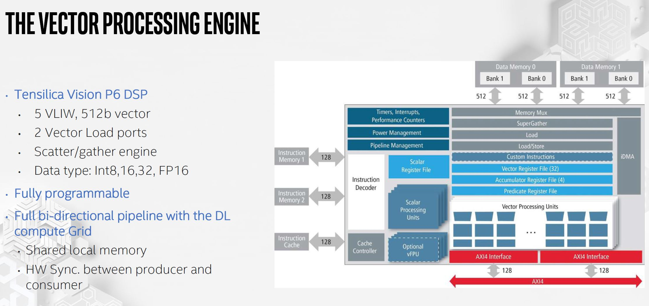Intel NNP I 1000 Spring Hill Vector Processing Engine