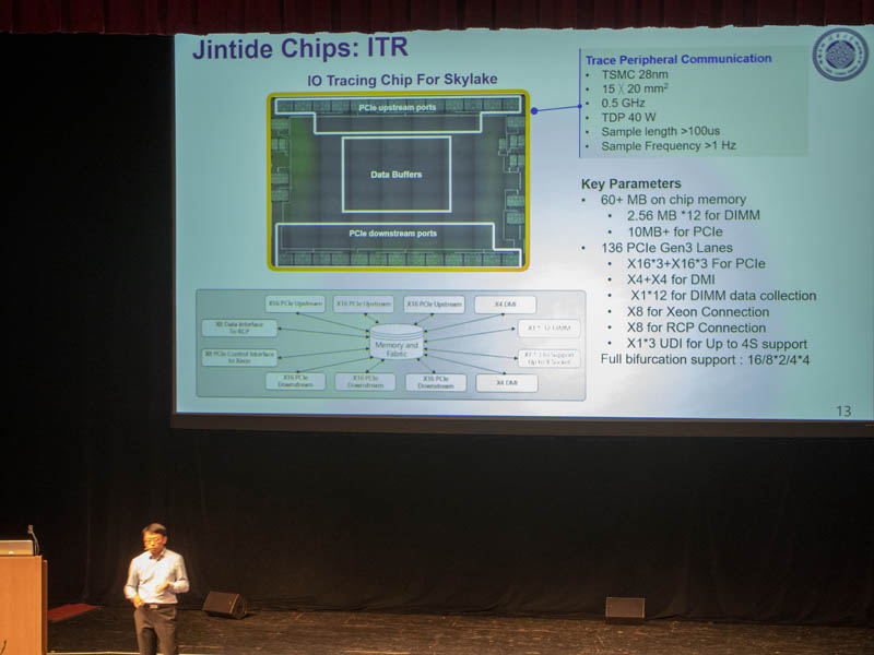 Jintide Platform ITR Hot Chips 31