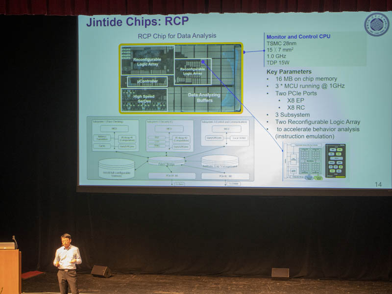 Jintide Platform RCP Hot Chips 31