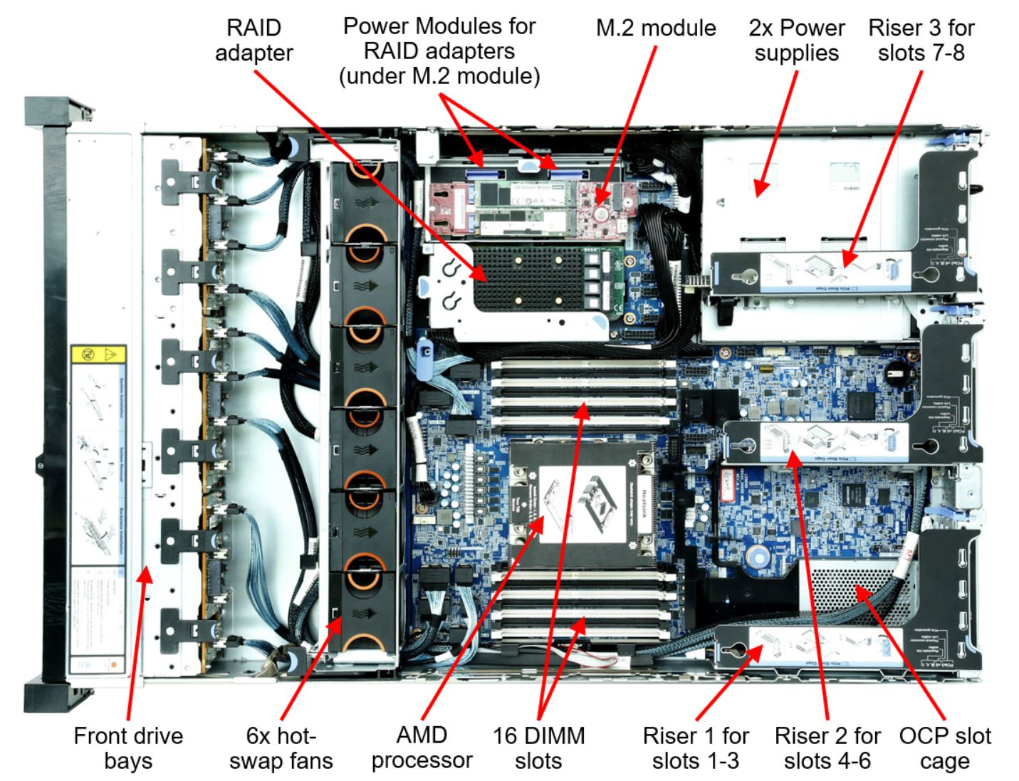 Lenovo ThinkSystem SR655 Internal Diagram