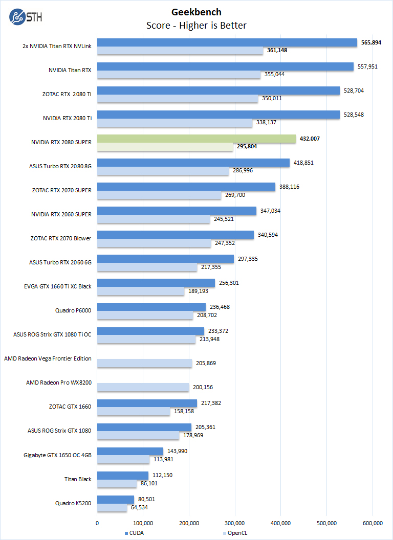NVIDIA GeForce RTX 2080 Super Review - Page 3 of 7