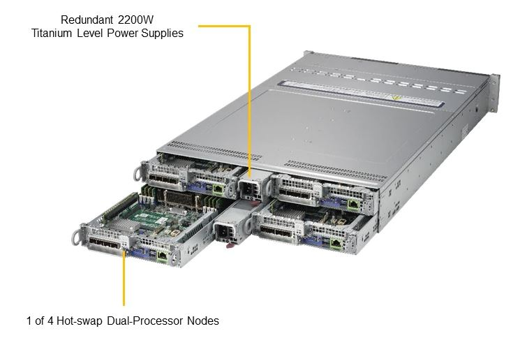 Supermicro AS 2124BT HTR Rear Angled Labeled
