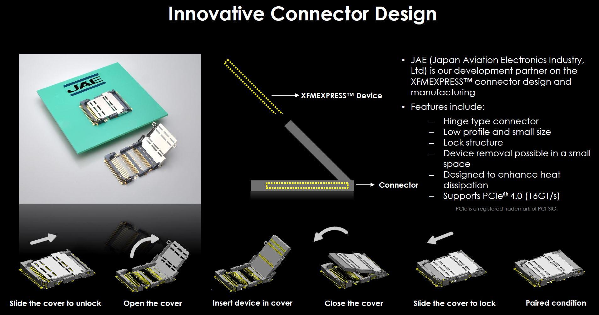 Toshiba XFMEXPRESS Connector