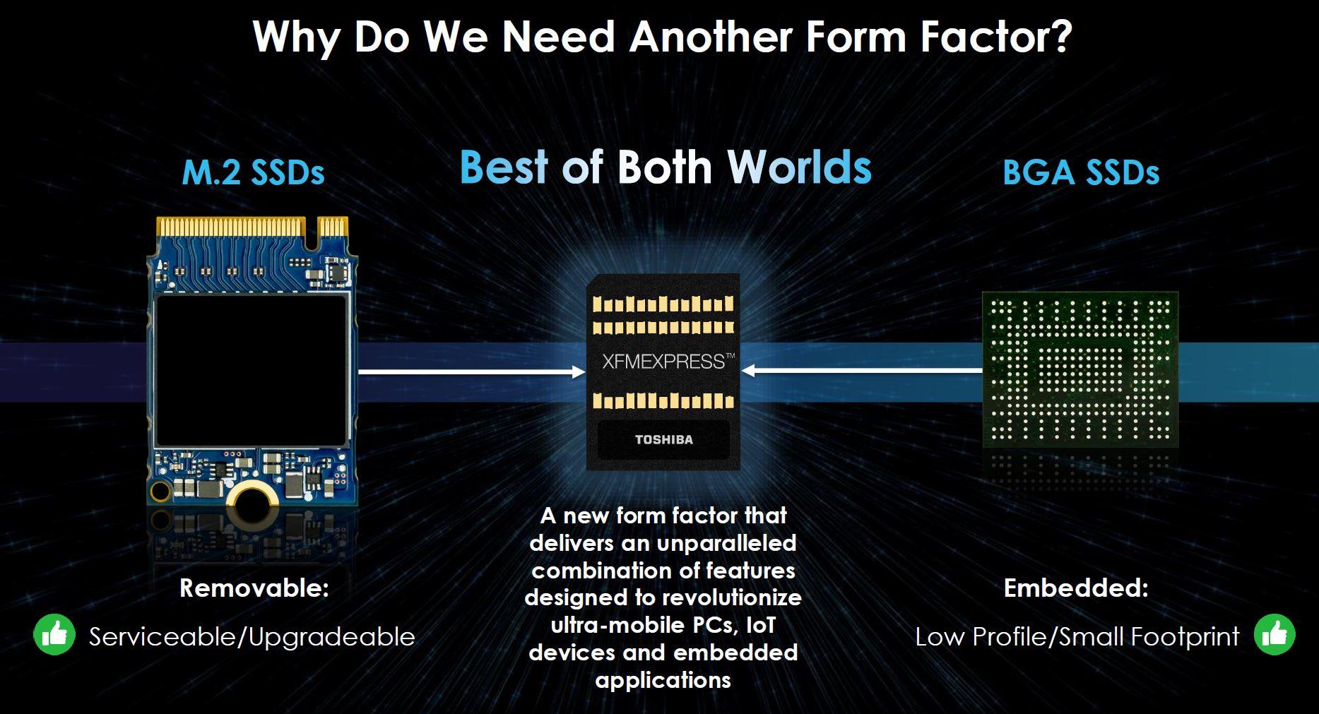 Toshiba XFMEXPRESS V BG4