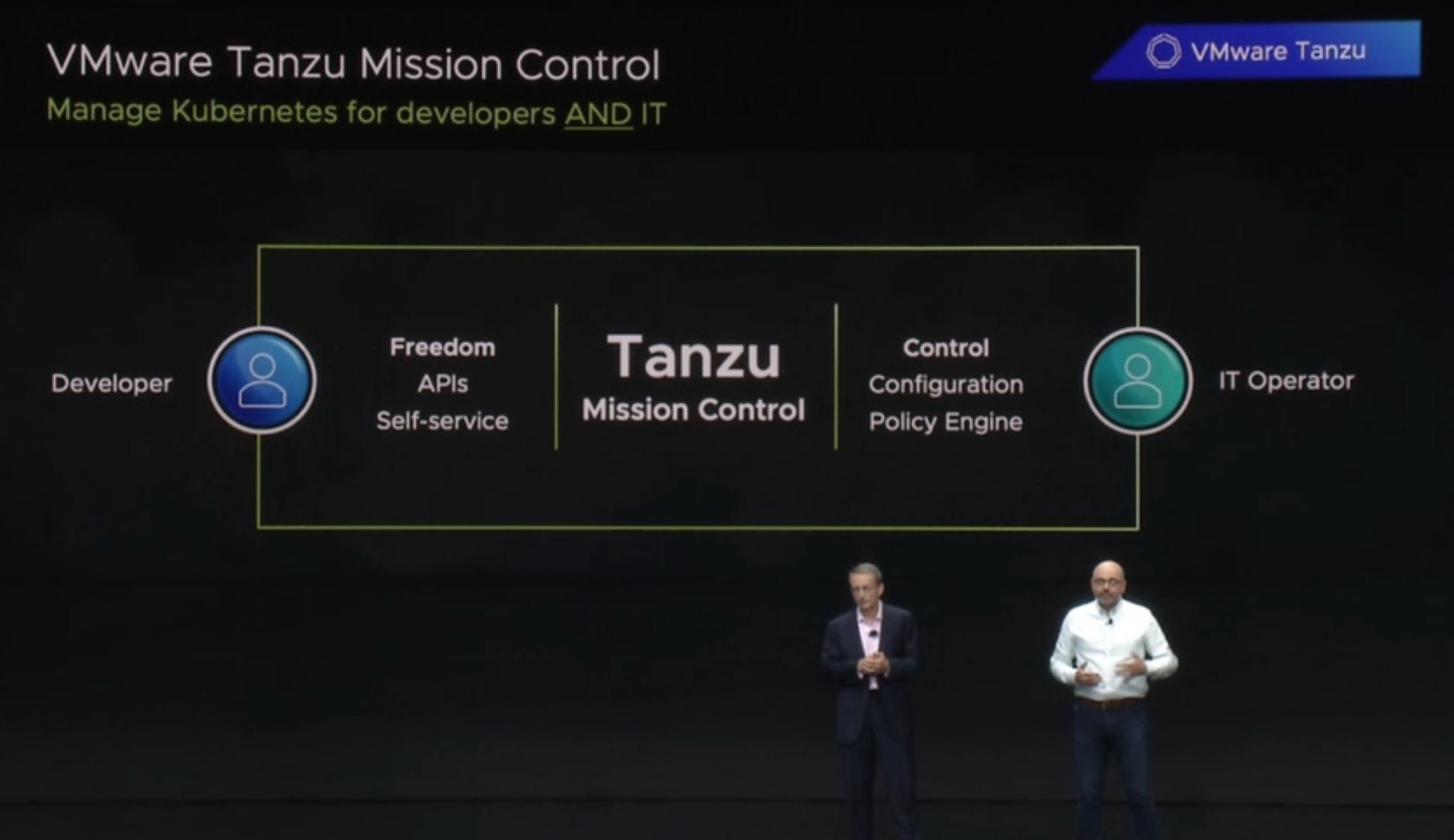 VMware Tanzu Mission Control Building From PKS VMworld