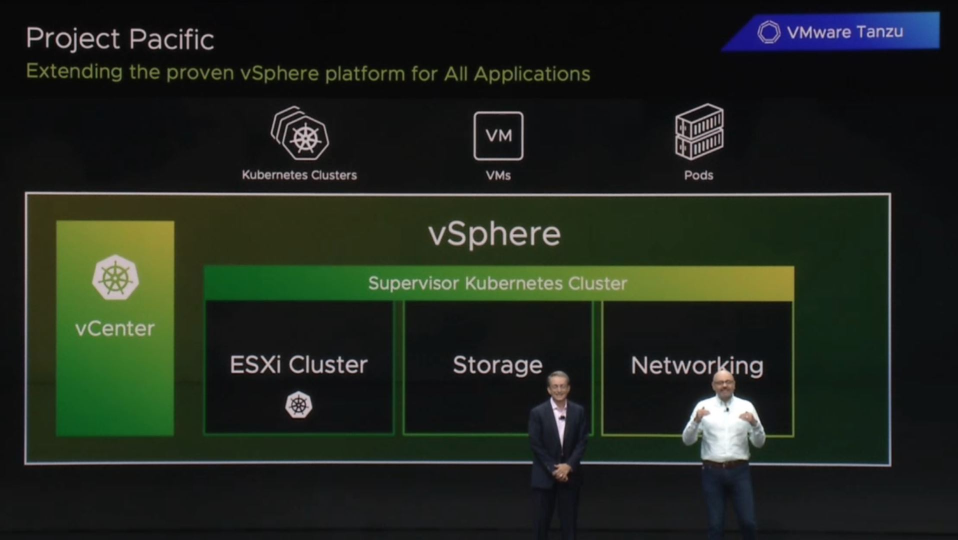 VMware Tanzu VSphere Integration For Kuberenetes 2 VMworld