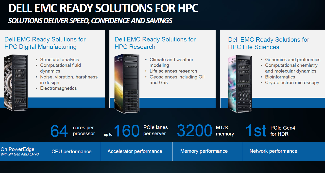 Dell EMC PowerEdge AMD EPYC 7002 Series HPC Ready Solutions