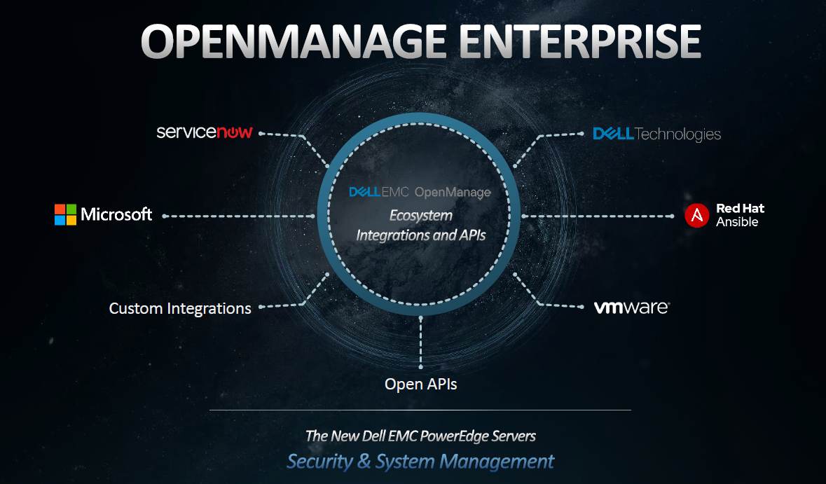 Dell EMC PowerEdge OpenManage Integrations