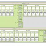 HPE ProLiant DL325 Gen10 Topology EPYC 7401P