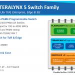 Innovium TERALYNX 5 Family Architecture