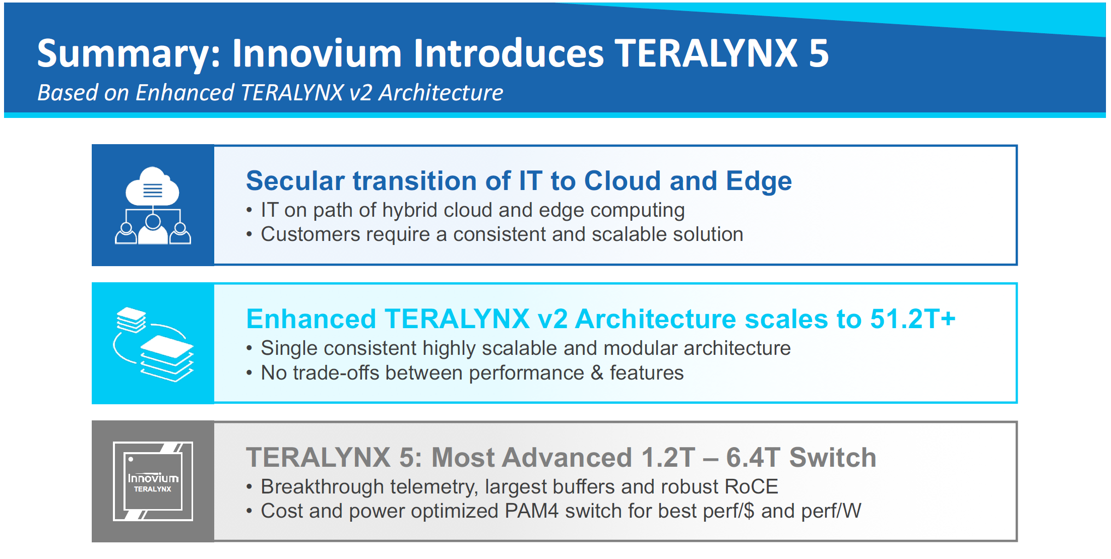 Innovium TERALYNX 5 Summary