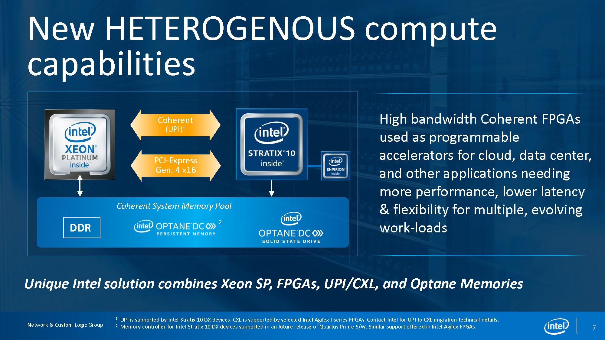 Intel Stratix 10 Xeon UPI 2