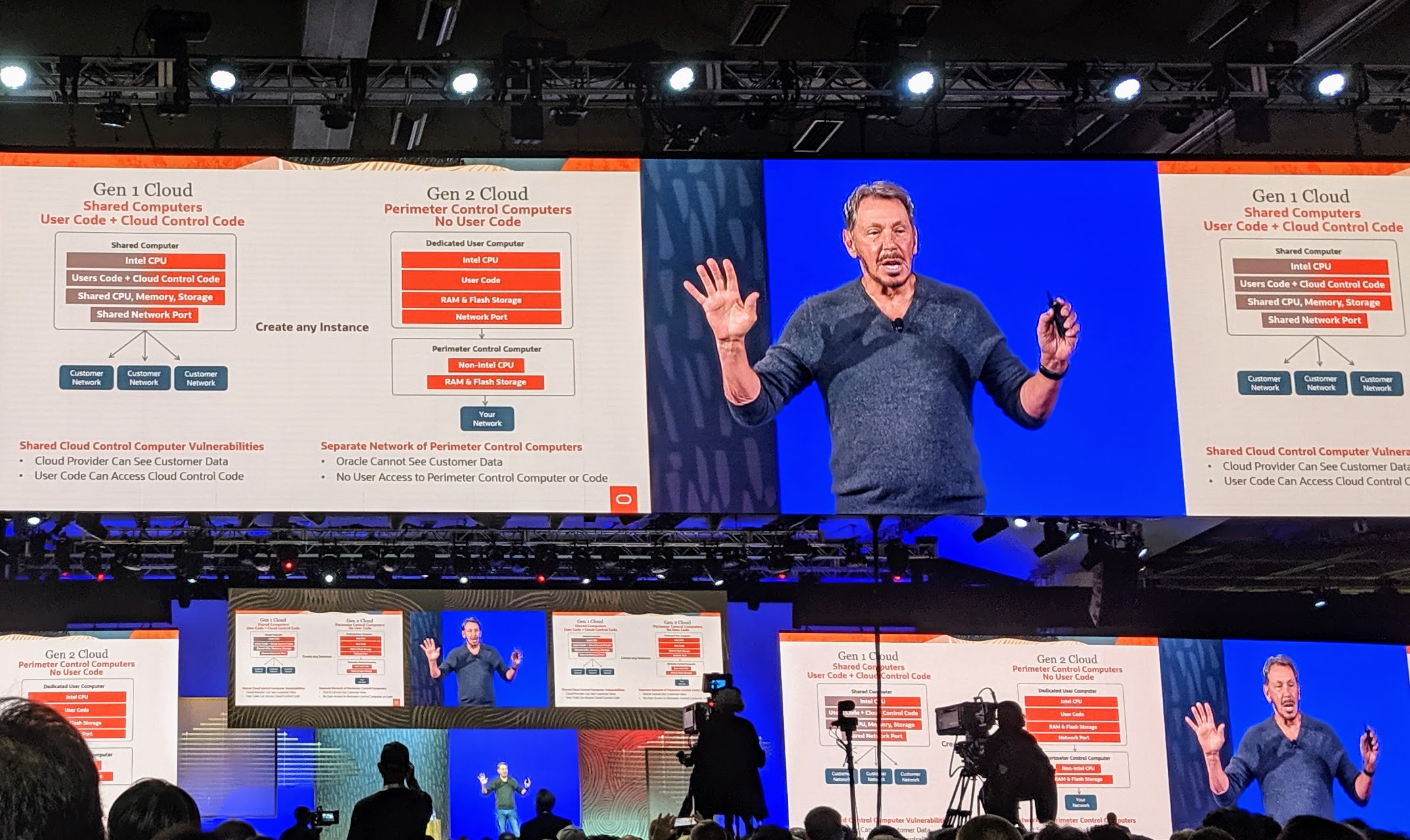 Larry Ellison OOW 2019