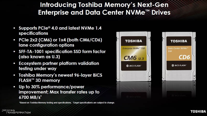 Toshiba PCIe Gen4 NVMe SSDs FMS 2019