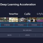 Xilinx Vitis AI Deep Learning Acceleration 1