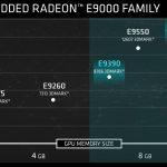 AMD Embedded Radeon E9390 And E9560 GPU Performance Comparison