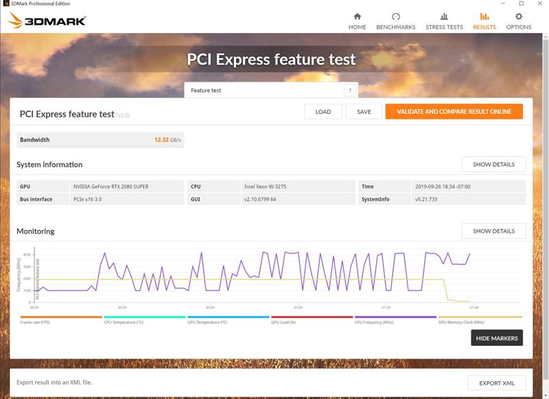 ASUS Pro WS C621 64L SAGE 10G PCIe Bandwidth Test