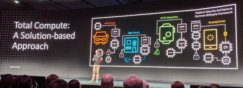 Arm TechCon 2019 Total Compute Solutions For Infrastructure