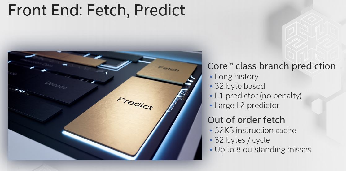 Intel Tremont Front End Fetch And Predict