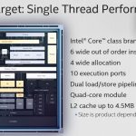 Intel Tremont Target Single Thread Performance