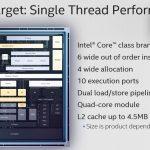 Intel Tremont Target Single Thread Performance